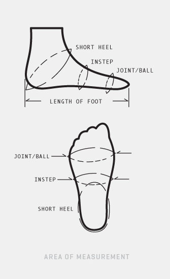 footwear measurement area chart