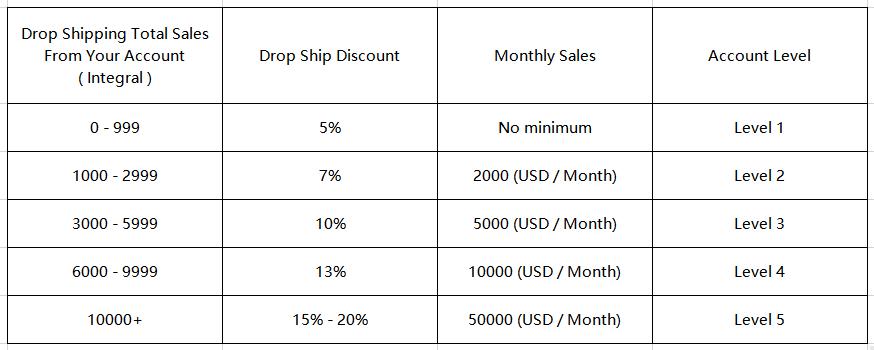Dropship Program - HMSPACES